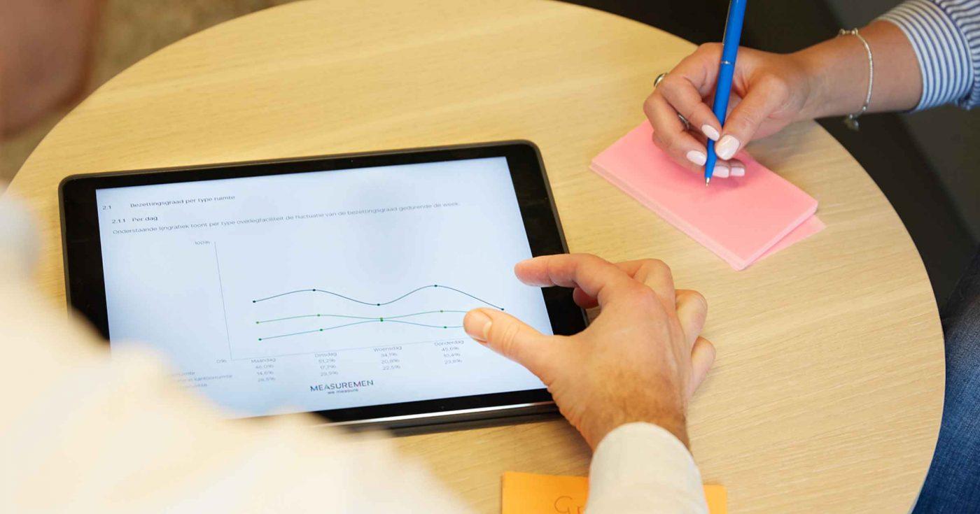Measuremen-Digital-Report