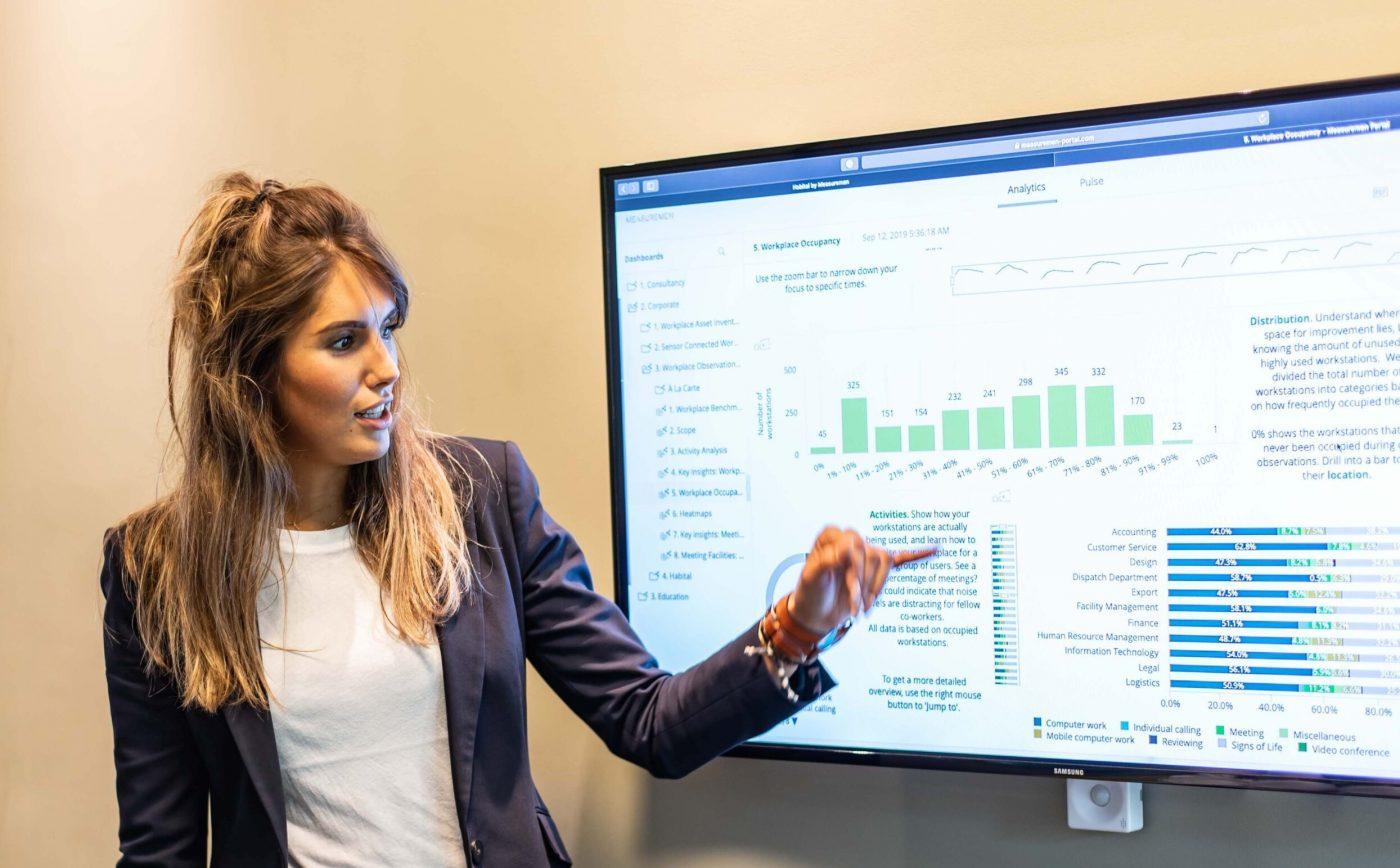 workplace metrics